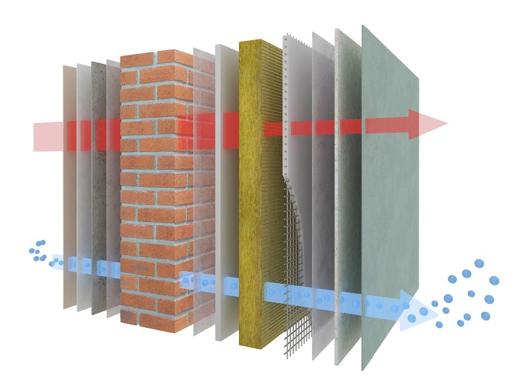 система мокрого фасада